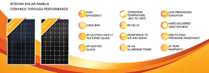 sitecno solar PV panel png